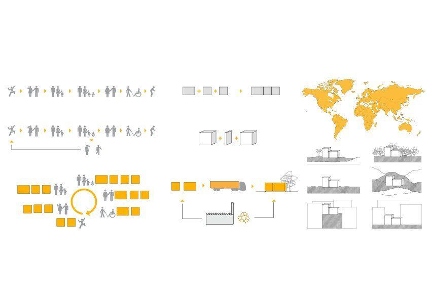 konzept piktogramme d ein haus lebensmodule On architektur piktogramm