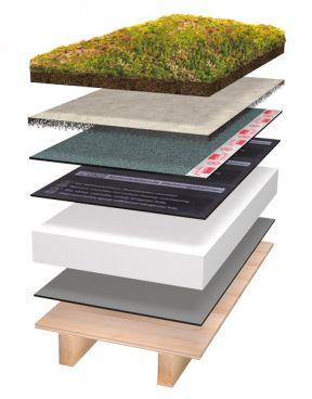 dachbegr nung mit polymerbitumen schwei bahnen georg. Black Bedroom Furniture Sets. Home Design Ideas