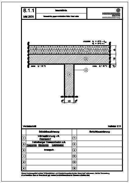 Cad detail innenw nde heidelberger beton - Beton innenwand ...