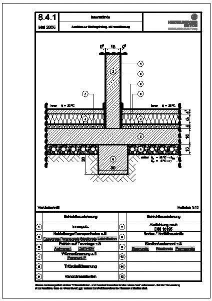 cad detail 8 4 1 anschluss zur streifengr ndung mit innend mmung heidelberger beton. Black Bedroom Furniture Sets. Home Design Ideas