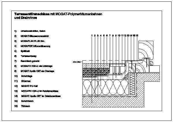cad detail 1 terrassent ranschluss drainrinne mogat. Black Bedroom Furniture Sets. Home Design Ideas