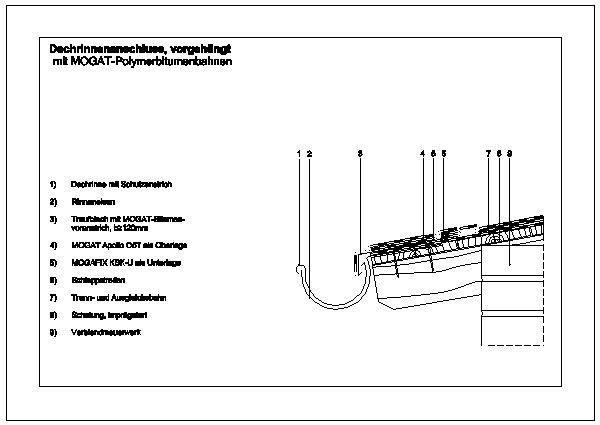 Dachrinne detail  CAD-Detail|6 Dachrinnenanschluss | Mogat-Werke - heinze.de