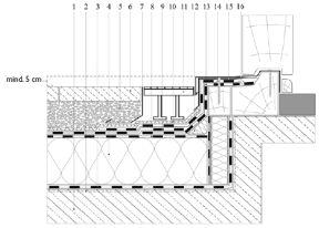 mogat komplettdach abdichtungssysteme f r flachd cher. Black Bedroom Furniture Sets. Home Design Ideas
