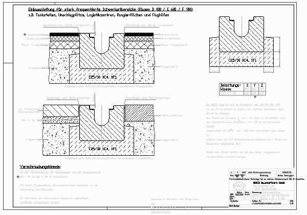 Entwässerungsrinne detail  CAD-Detail|BIRCOsolid Kastenrinne | BIRCO - heinze.de