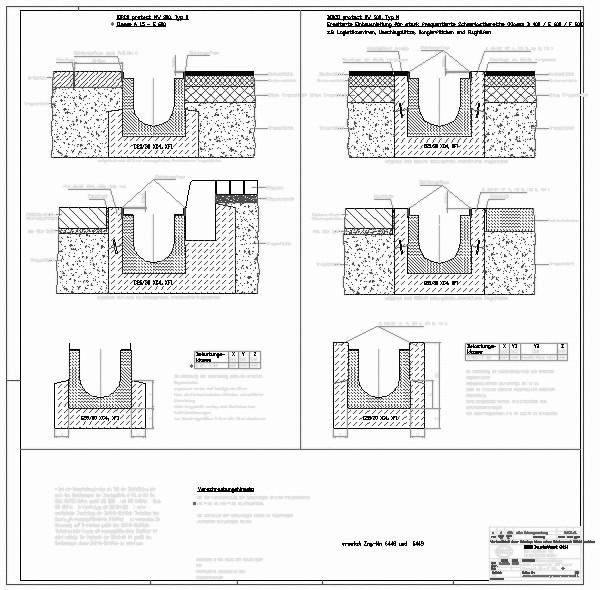 Entwässerungsrinne detail  CAD-Detail|BIRCOprotect NW 300_607 | BIRCO - heinze.de