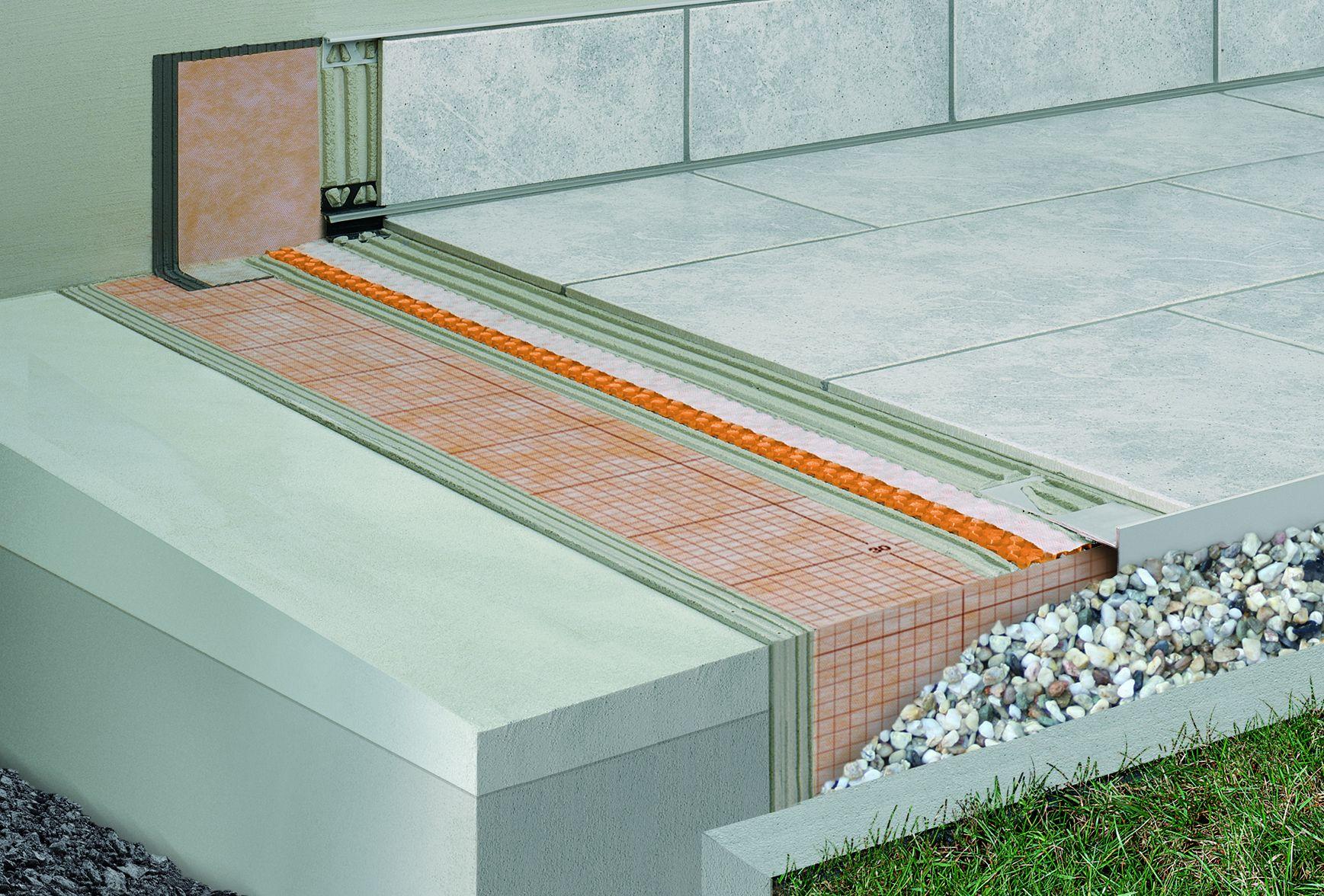 Bevorzugt Balkon- und Terrassenkonstruktionen mit Randprofilen | Schlüter NO13