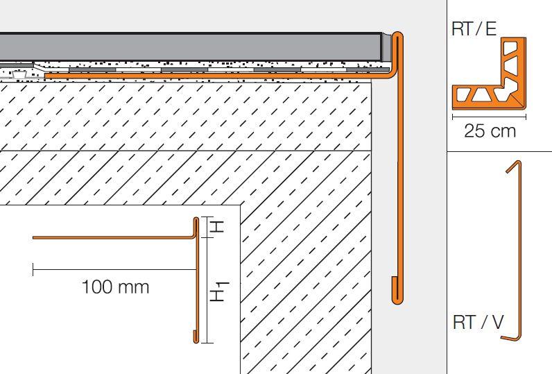 Super Balkon- und Terrassenkonstruktionen mit Randprofilen | Schlüter QS11