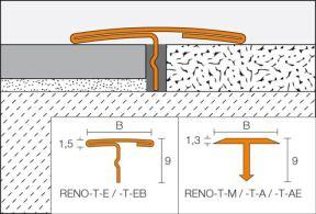 Kantenschutz Und Ubergangsprofile Fur Fliesenboden Schluter