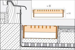 drainagerinnen auflagerringe und plattenlager schl ter systems. Black Bedroom Furniture Sets. Home Design Ideas