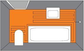 Elektrische Flächenheizung Für Wand Und Boden | Schlüter Systems, Badezimmer  Ideen
