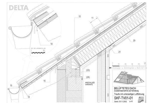 CAD-Detail Traufe mit unterseitiger Luftführung   Dörken - heinze.de