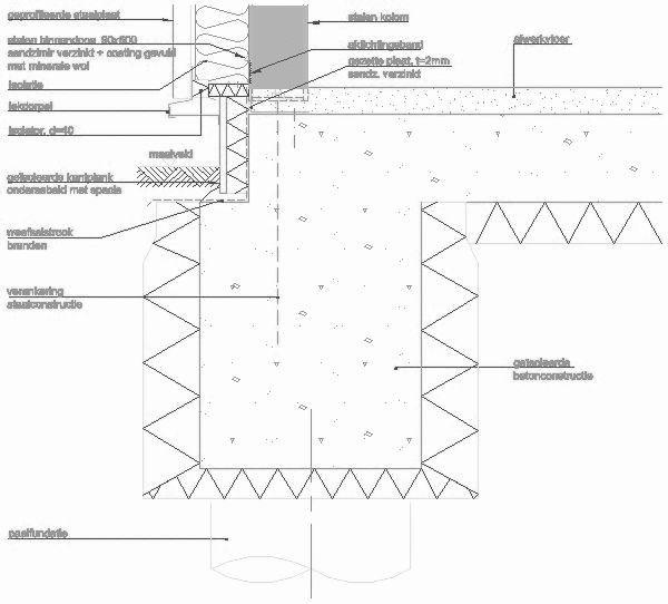 Holzbau detail wand  CAD-Detail|5.16 Profilblechfassade - Stützenfuß - Fundament | SAB ...