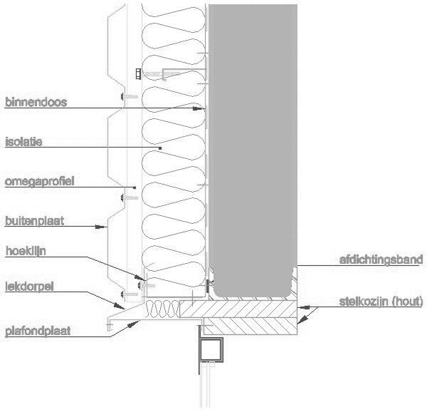 Fenster detail grundriss  CAD-Detail|5.18 Profilblechfassade - Fenster-/Türanschlag ...