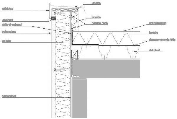 cad detail profilblechfassade und dach warmdach dachrand sab profil. Black Bedroom Furniture Sets. Home Design Ideas