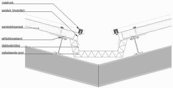 cad detail sandwichpaneeldach an dach kehle. Black Bedroom Furniture Sets. Home Design Ideas