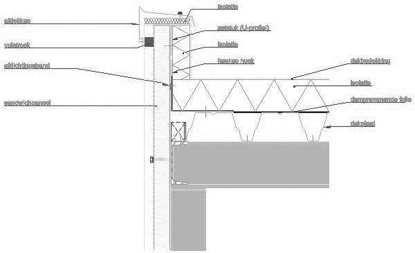 cad detail sandwichpaneelfassade und profilblechdach dachrand sab profil. Black Bedroom Furniture Sets. Home Design Ideas