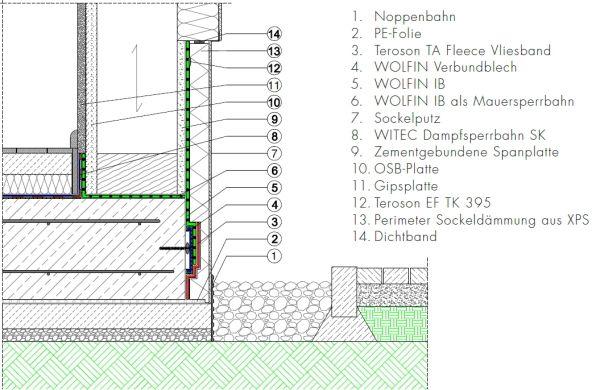 wolfin systeme f r die bauwerksabdichtung im holzbau wolfin bautechnik. Black Bedroom Furniture Sets. Home Design Ideas