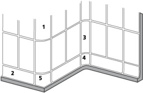 schwimmbadkeramik chroma pool b derspezialprogramm beckenkopfsysteme agrob buchtal. Black Bedroom Furniture Sets. Home Design Ideas